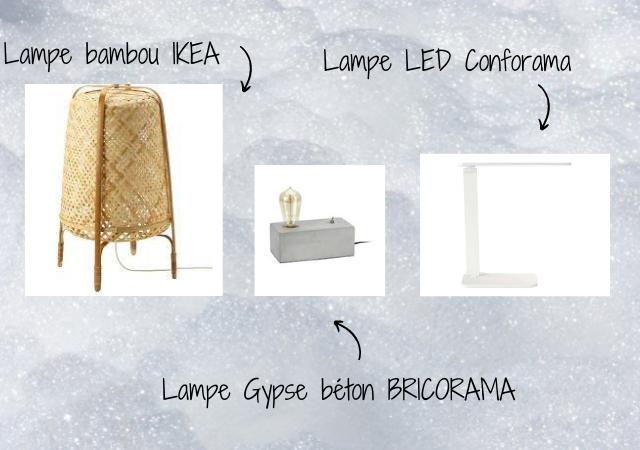 Idées de déco lampe